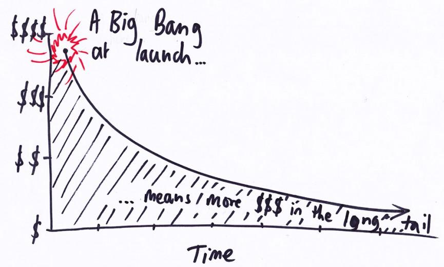 big bang with explosion