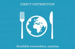 Direct to audience distribution